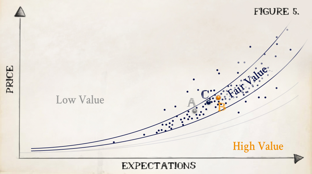 Hyperinflation and Hyperinnovation: New Fair Value Range